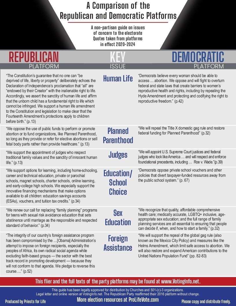 2020 Party Comparison 001