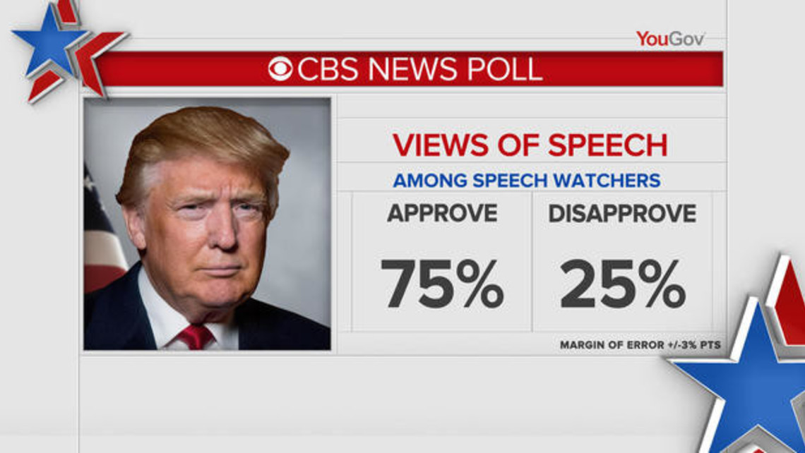 Trumps Approval